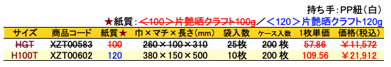 アートバッグ ブロッサム 価格表(ケース販売)