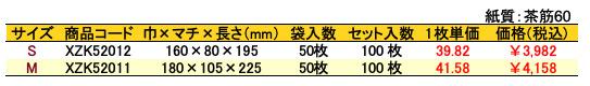 イーグリップ フランセ 価格表(小ロット販売)