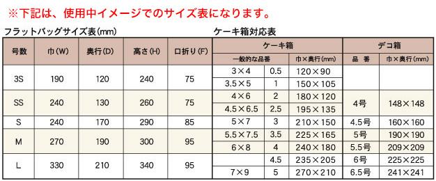 フラットバッグ サイズ表