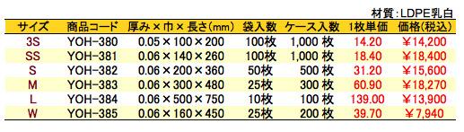 メタリック平袋 ブルー 価格表(ケース販売)