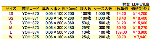 メタリック平袋 ピンク 価格表(ケース販売)
