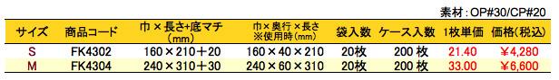 アームバッグレース柄 ブラウン 価格表