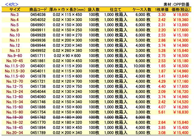 価格表 ボードンレックス(0.02)4穴