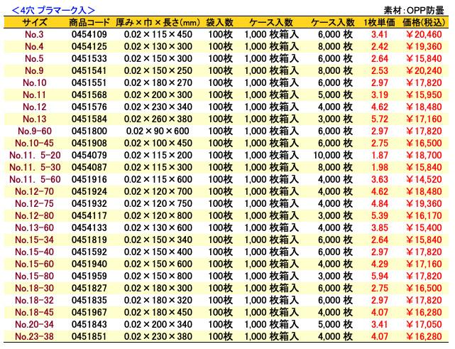 価格表 ボードンレックス(0.02)4穴 プラマーク入