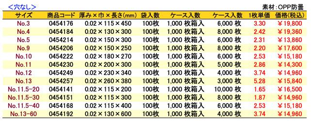 価格表 ボードンレックス(0.02)穴なし