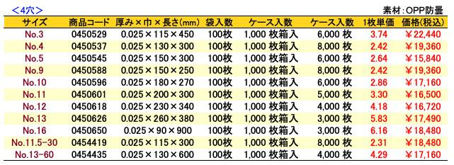 価格表 ボードンレックス(0.025)4穴