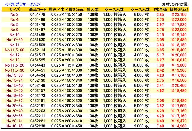 価格表 ボードンレックス(0.025)4穴 プラマーク入