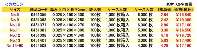 価格表 ボードンレックス(0.025)穴なし