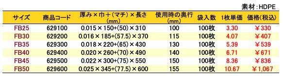 フジバッグ 価格表(小ロット単位)