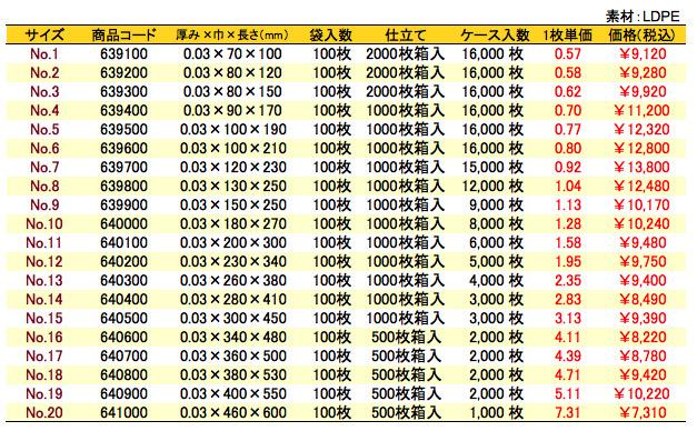 価格表 フジポリ袋 厚み0.03mm
