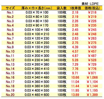 価格表 ポリ袋 厚み0.03mm(小ロット単位)