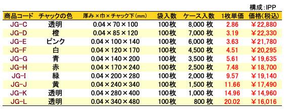 ジョイグリップ0.04mm 価格表