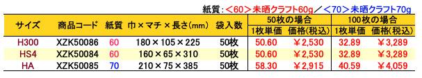 ハイバッグ(角底袋)豆サンタ 価格表(小ロット)
