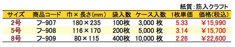 紙平袋 茶Kハート 価格表(ケース単位)