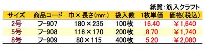 紙平袋 茶Kハート 価格表(小ロット単位)