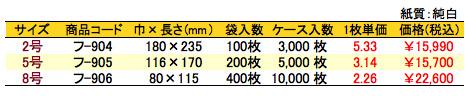 紙平袋 クローバー 価格表(ケース単位)