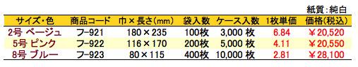 紙平袋 英文字 価格表(ケース単位)