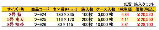 紙平袋 小紋 価格表(ケース単位)