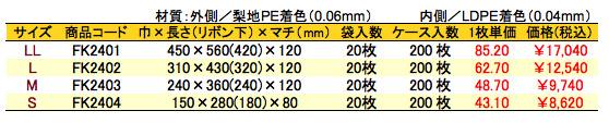 梨地巾着袋 レッド 価格表