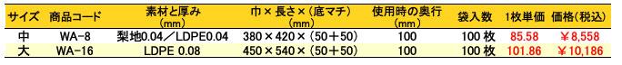 ホリデーバッグ 巾着袋 ブルー 価格表(小ロット)