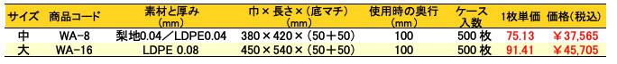 ホリデーバッグ 巾着袋 ブルー 価格表(ケース単位)