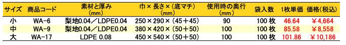 ホリデーバッグ 巾着袋 ホワイト 価格表(小ロット)
