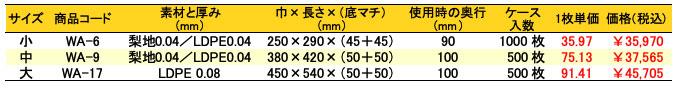 ホリデーバッグ 巾着袋 ホワイト 価格表(ケース単位)