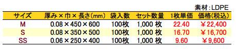 持ち手穴付袋ホワイト 価格表(1,000枚)
