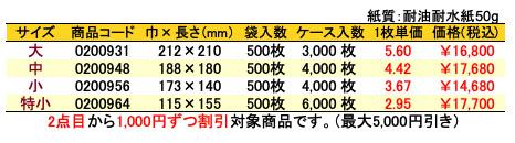 価格表 ニュー耐油袋 F