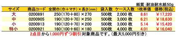 価格表 ニュー耐油袋 G