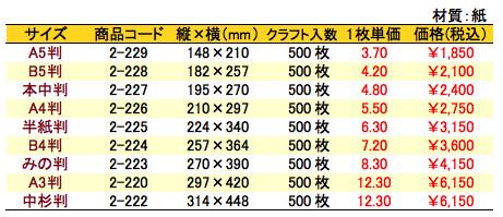 のし紙 京印 蓮 価格表