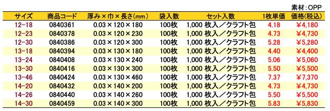 価格表 オーピーパック 無地<巾120〜140mm>