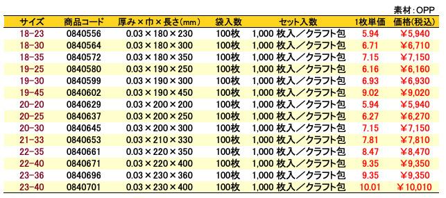 価格表 オーピーパック 無地<巾180〜230mm>