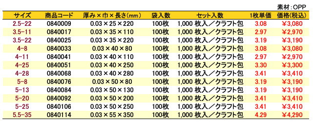 価格表 オーピーパック 無地<巾25〜55mm>