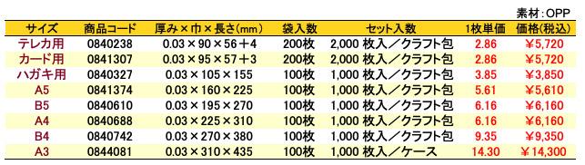 価格表 オーピーパック 無地 定番サイズ