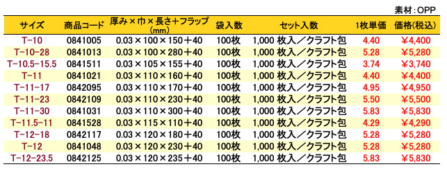 価格表 オーピーパックテープ付 無地<巾100〜120mm>