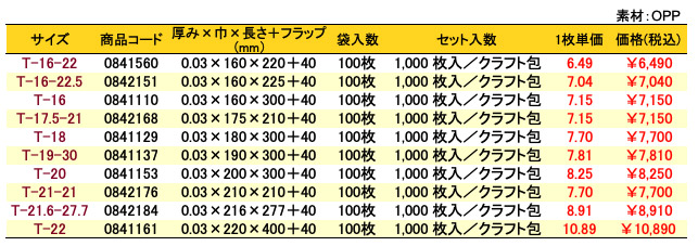 価格表 オーピーパックテープ付 無地<巾160〜220mm>