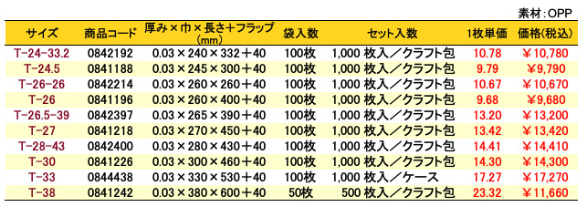 価格表 オーピーパックテープ付 無地<巾240~380mm>