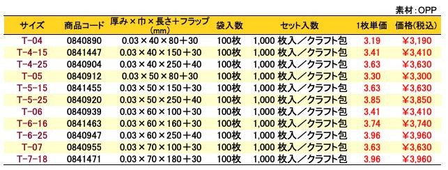 価格表 オーピーパックテープ付 無地<巾40〜70mm>