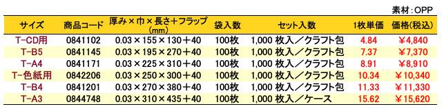 価格表 オーピーパックテープ付 無地 定番サイズ