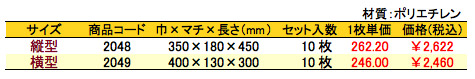 アソートバッグ桜柄 価格表(小ロット)