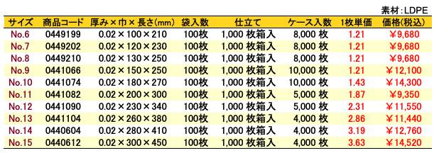 価格表 ニューポリ規格袋 厚み0.02mm