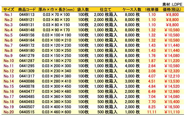 価格表 ニューポリ規格袋 厚み0.03mm