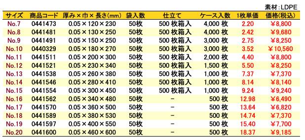 価格表 ニューポリ規格袋 厚み0.05mm
