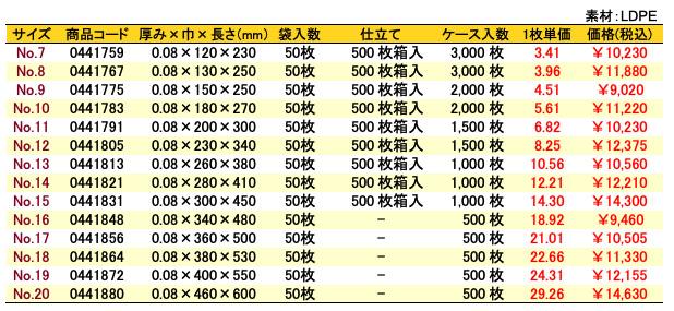 価格表 ニューポリ規格袋 厚み0.08mm