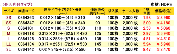 ニューイージーバッグバイオ25乳白(長舌片付タイプ)価格表
