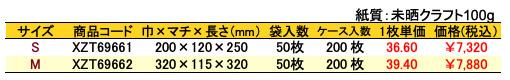 手提袋 プレゼントサンタ 価格表(ケース単位)