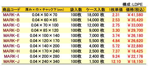 ユニパックマーク(厚み0.04mm)価格表