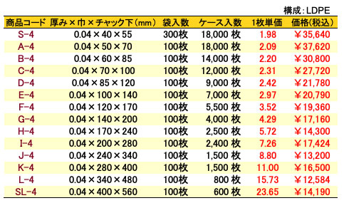 ユニパック(厚み0.04mm)価格表