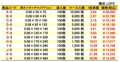 ユニパック(厚み0.08mm)価格表